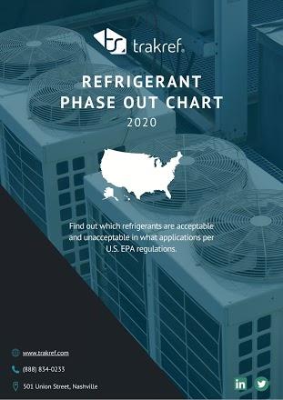 phaseout_chart